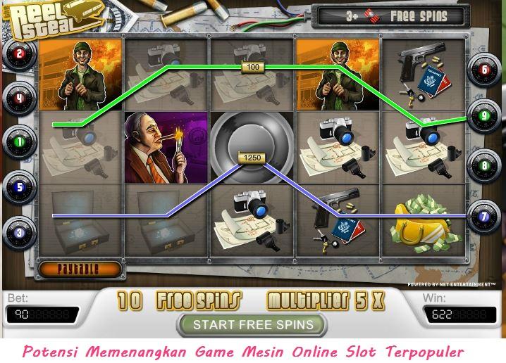 Potensi Memenangkan Game Mesin Online Slot Terpopuler